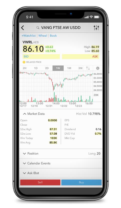 Interactive Brokers konto